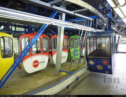 Kölner Seilbahn / Cologne Cable Car
