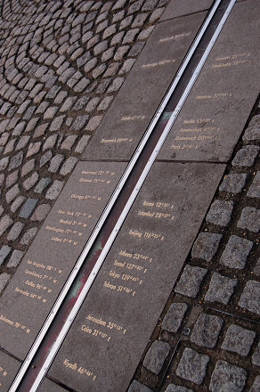 Prime Meridian ground markings at Greenwich Observatory
