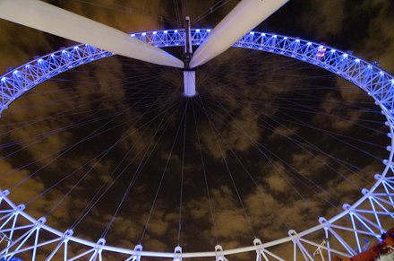 Looking up at the eye